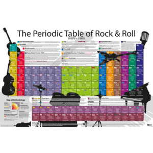 Plakát, Obraz - Periodic Table - Rock and Roll, (91,5 x 61 cm)